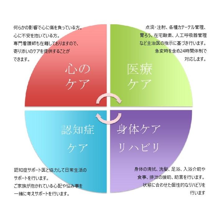 circle-